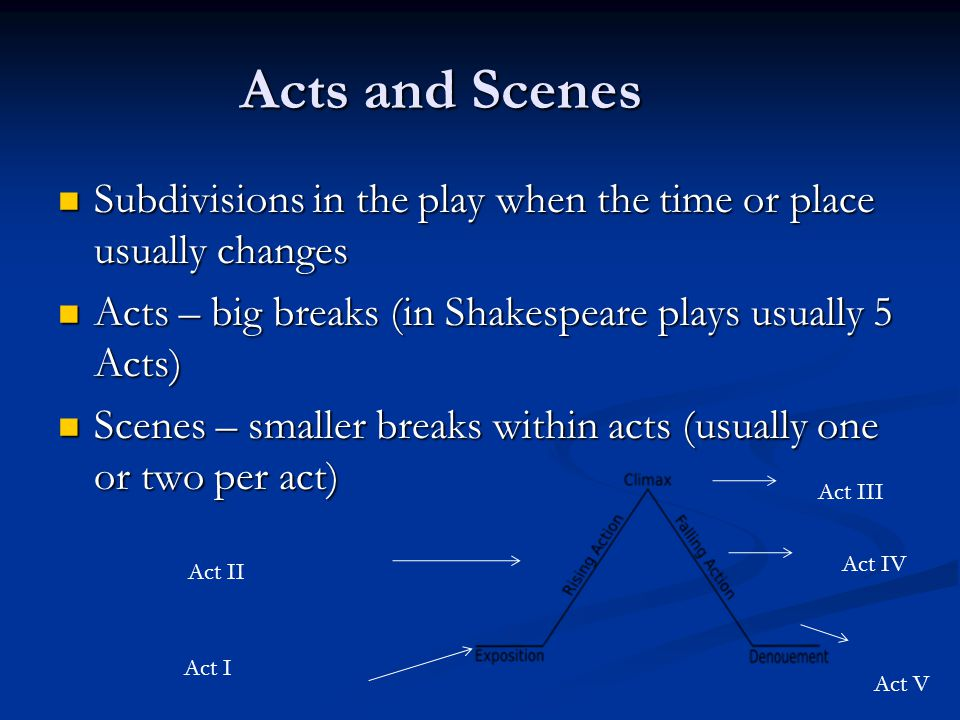 Acts and Scenes Subdivisions in the play when the time or place usually changes Subdivisions in the play when the time or place usually changes Acts –
