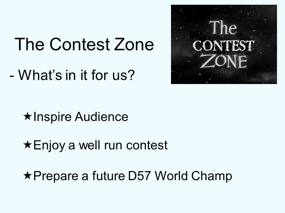 The Contest Zone Use the checklist - What