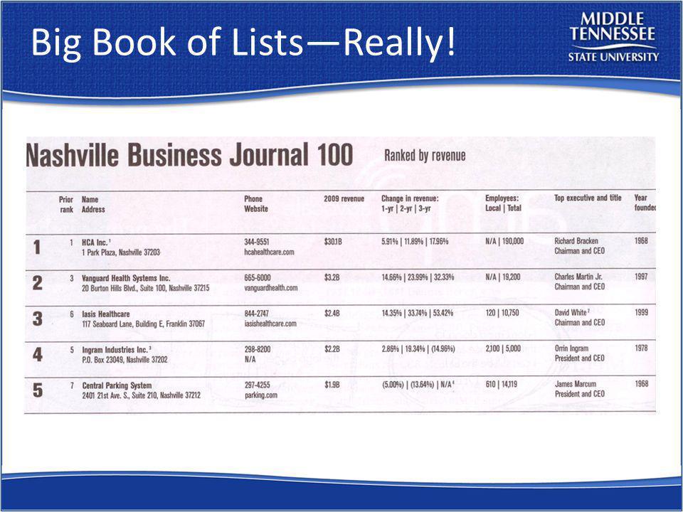 Big Book of ListsReally!
