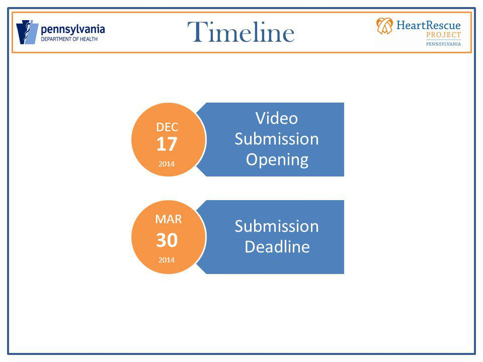 Timeline Video Submission Opening Submission Deadline DEC 17 2014 MAR 2014 30