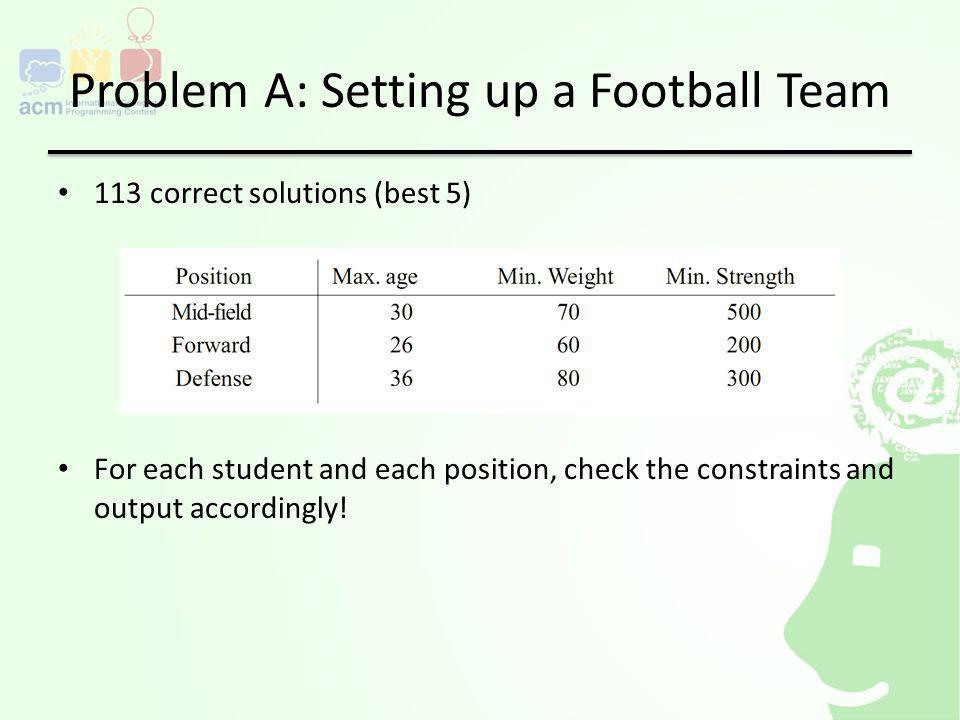 Problem A: Setting up a Football Team 113 correct solutions (best 5) For each student and each position, check the constraints and output accordingly!