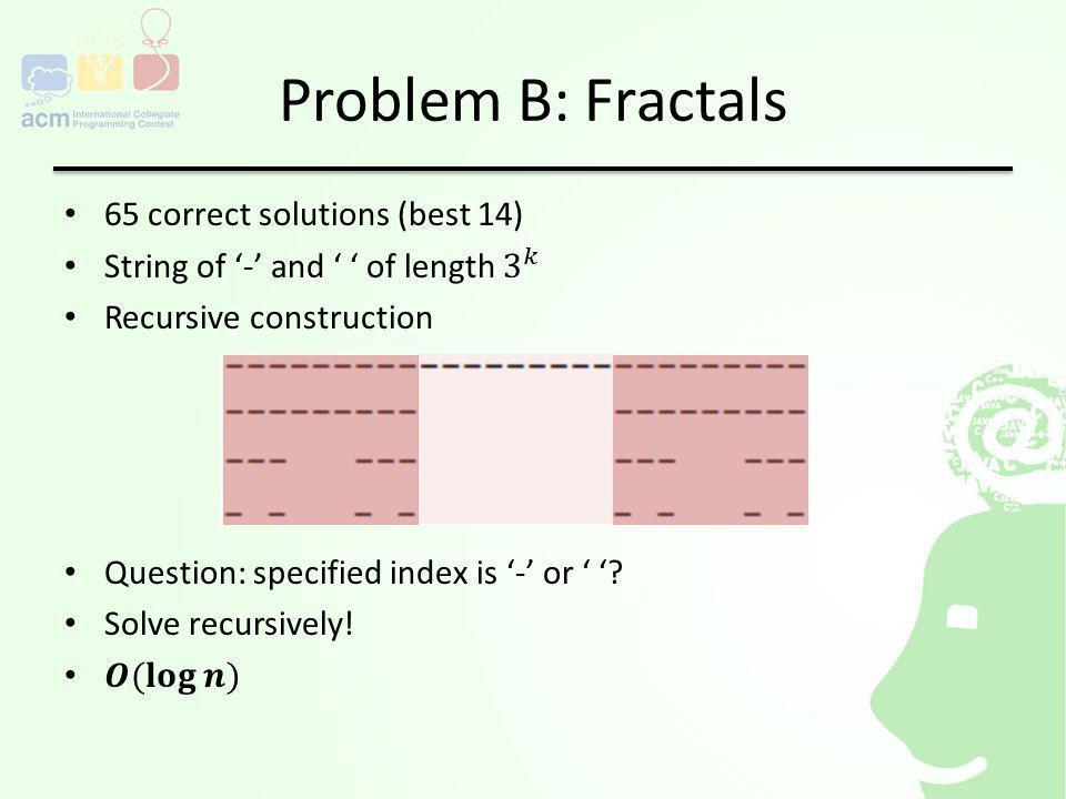 Problem B: Fractals