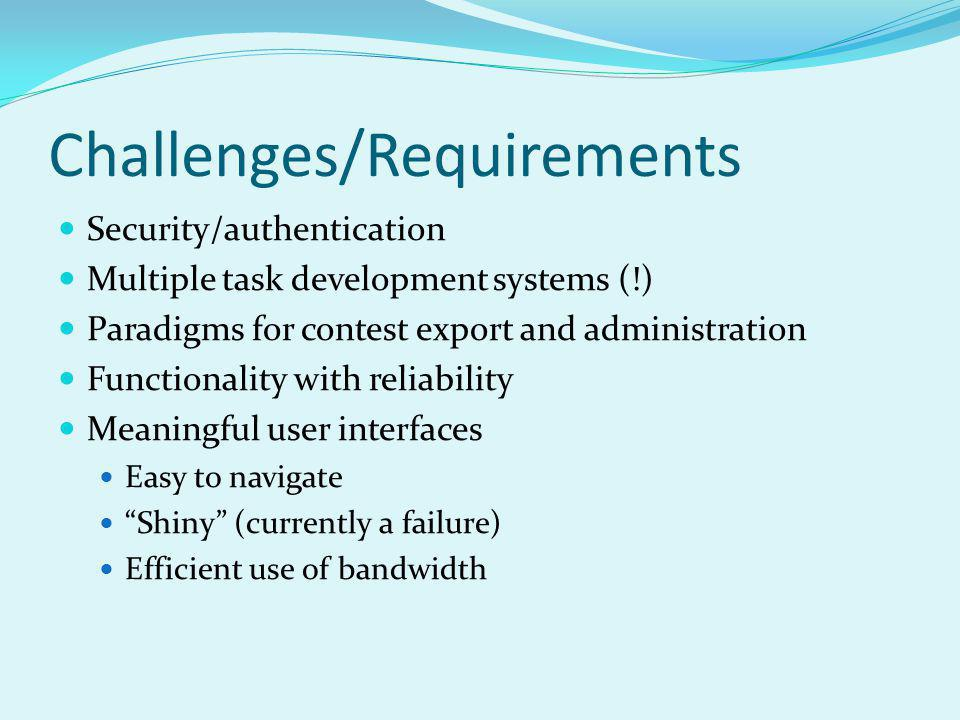 Challenges/Requirements Security/authentication Multiple task development systems (!) Paradigms for contest export and administration Functionality with reliability Meaningful user interfaces Easy to navigate Shiny (currently a failure) Efficient use of bandwidth
