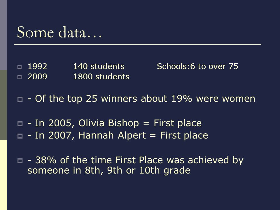 Some data… 1992140 studentsSchools:6 to over 75 20091800 students - Of the top 25 winners about 19% were women - In 2005, Olivia Bishop = First place - In 2007, Hannah Alpert = First place - 38% of the time First Place was achieved by someone in 8th, 9th or 10th grade