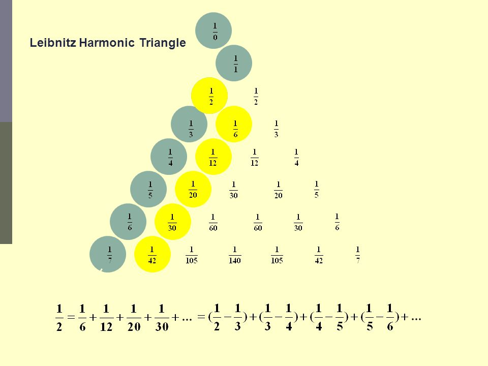 Leibnitz Harmonic Triangle