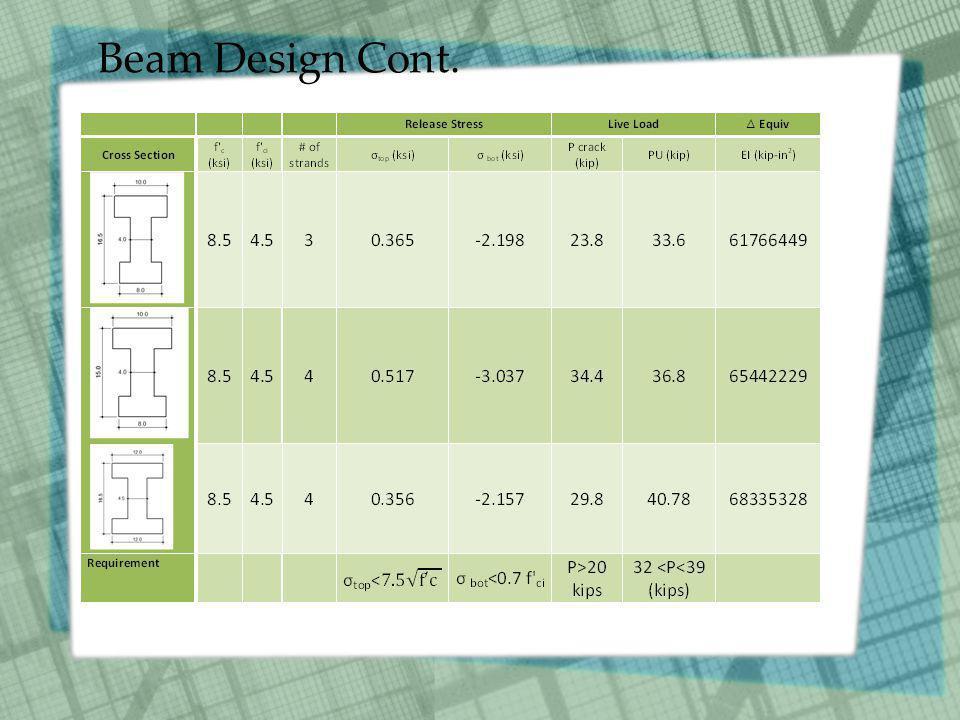Beam Design Cont.