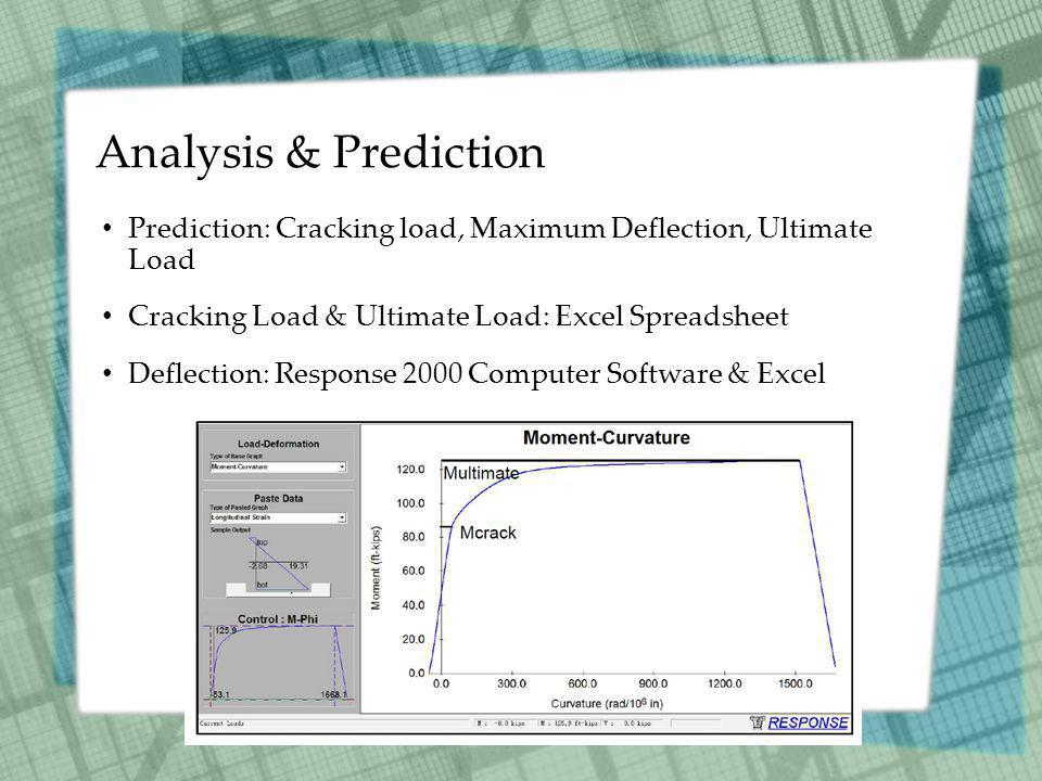 Analysis & Prediction Prediction: Cracking load, Maximum Deflection, Ultimate Load Cracking Load & Ultimate Load: Excel Spreadsheet Deflection: Response 2000 Computer Software & Excel