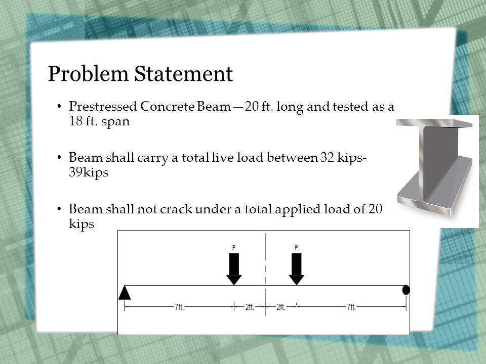 Problem Statement Prestressed Concrete Beam20 ft. long and tested as a 18 ft.