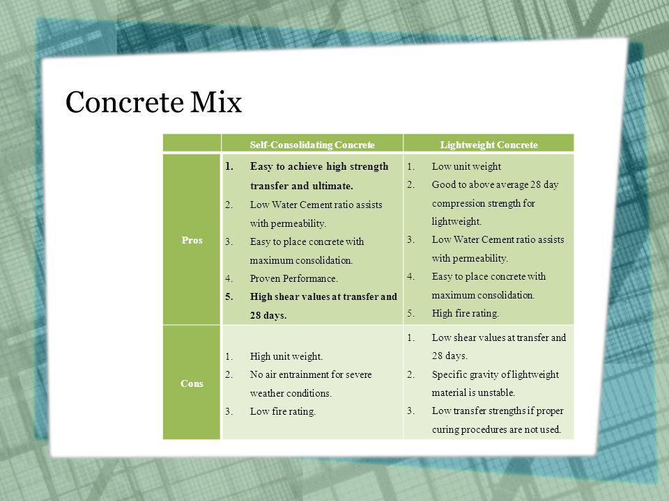Concrete Mix Self-Consolidating ConcreteLightweight Concrete Pros 1.Easy to achieve high strength transfer and ultimate. 2.Low Water Cement ratio assi