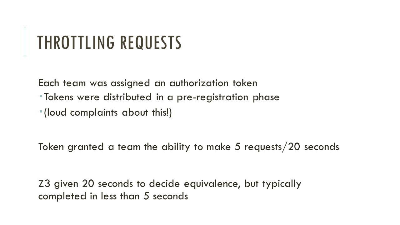 THROTTLING REQUESTS Each team was assigned an authorization token Tokens were distributed in a pre-registration phase (loud complaints about this!) Token granted a team the ability to make 5 requests/20 seconds Z3 given 20 seconds to decide equivalence, but typically completed in less than 5 seconds