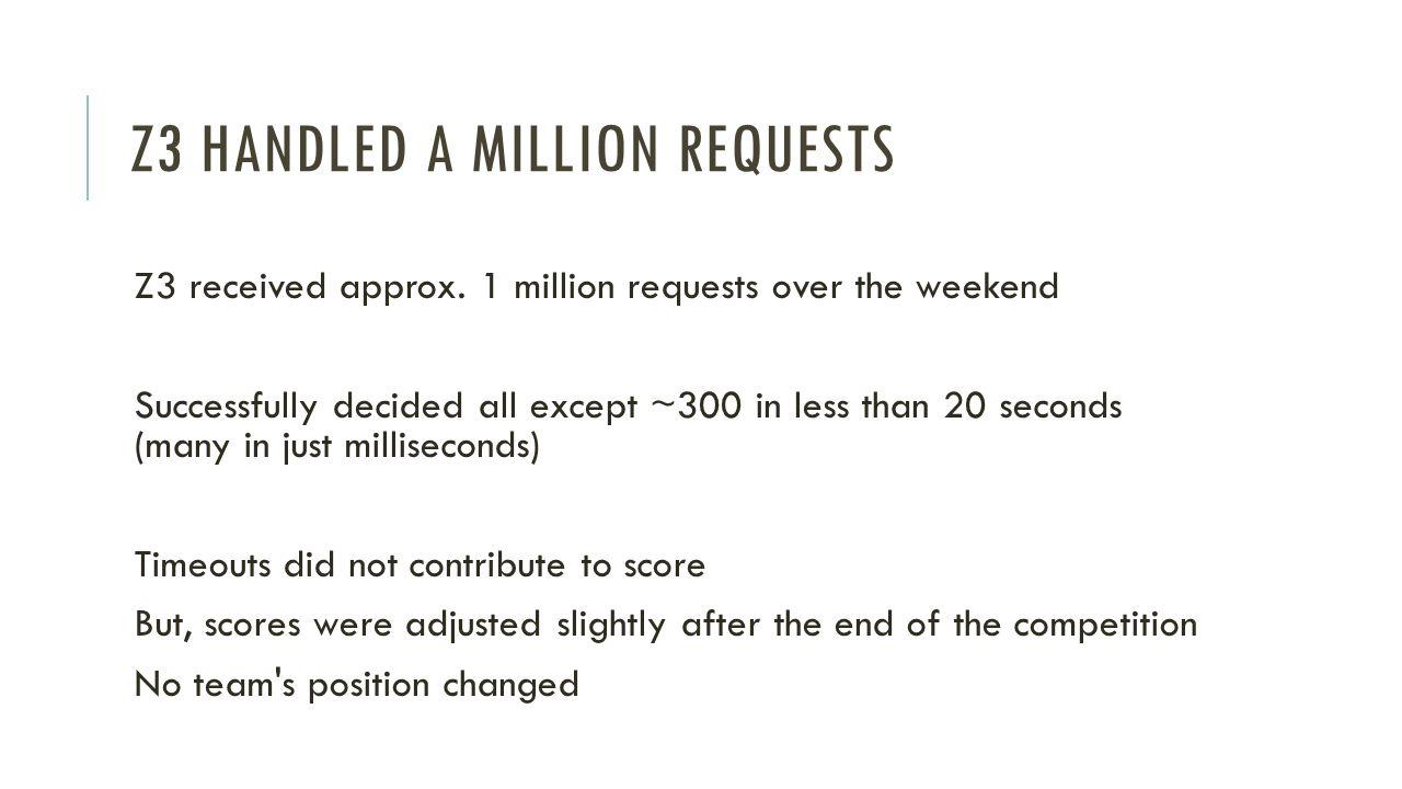 Z3 HANDLED A MILLION REQUESTS Z3 received approx.