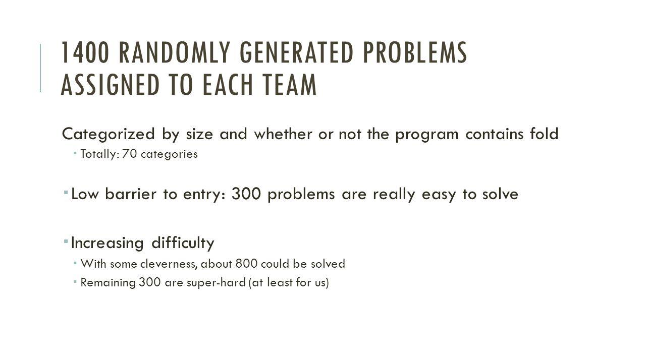 1400 RANDOMLY GENERATED PROBLEMS ASSIGNED TO EACH TEAM Categorized by size and whether or not the program contains fold Totally: 70 categories Low barrier to entry: 300 problems are really easy to solve Increasing difficulty With some cleverness, about 800 could be solved Remaining 300 are super-hard (at least for us)