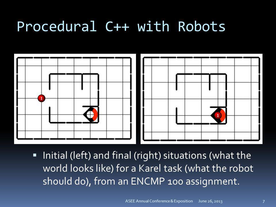 Procedural C++ with Robots June 26, 2013ASEE Annual Conference & Exposition 7 Initial (left) and final (right) situations (what the world looks like)