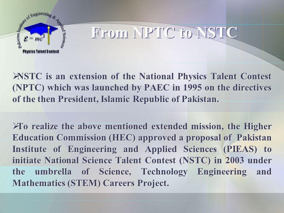 National Physics Talent Contest (NPTC) Home Institute: PIEAS, Islamabad Chief Coordinator Dr.