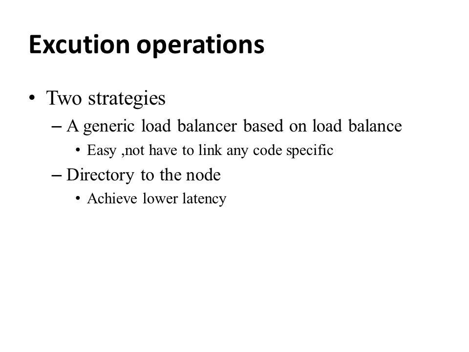 Excution operations Two strategies – A generic load balancer based on load balance Easy,not have to link any code specific – Directory to the node Ach