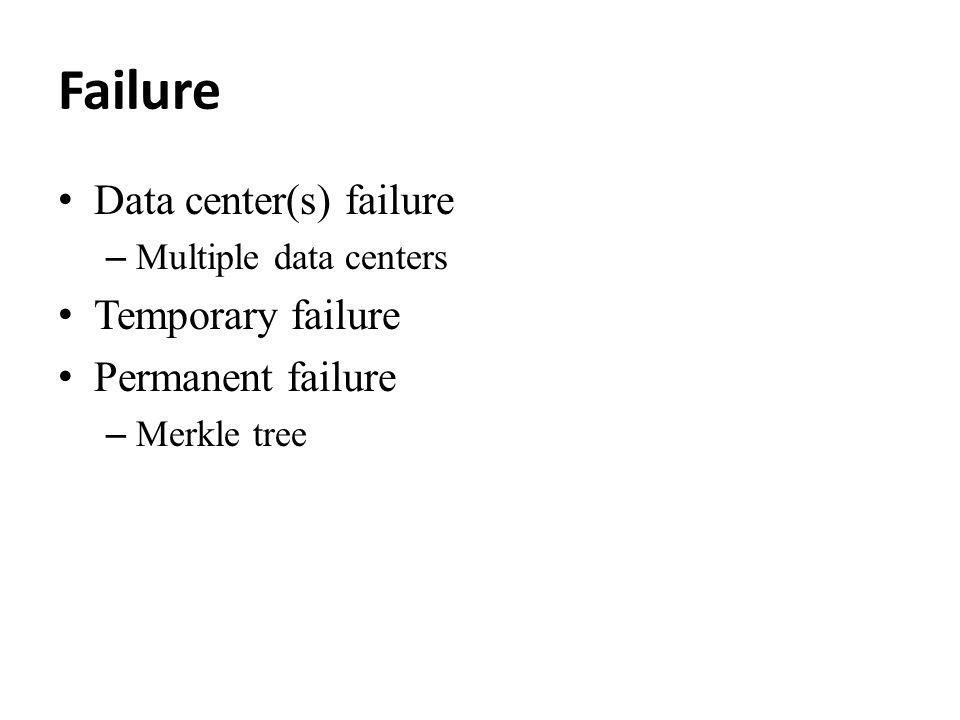 Failure Data center(s) failure – Multiple data centers Temporary failure Permanent failure – Merkle tree