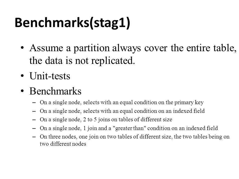 Benchmarks(stag1) Assume a partition always cover the entire table, the data is not replicated. Unit-tests Benchmarks – On a single node, selects with