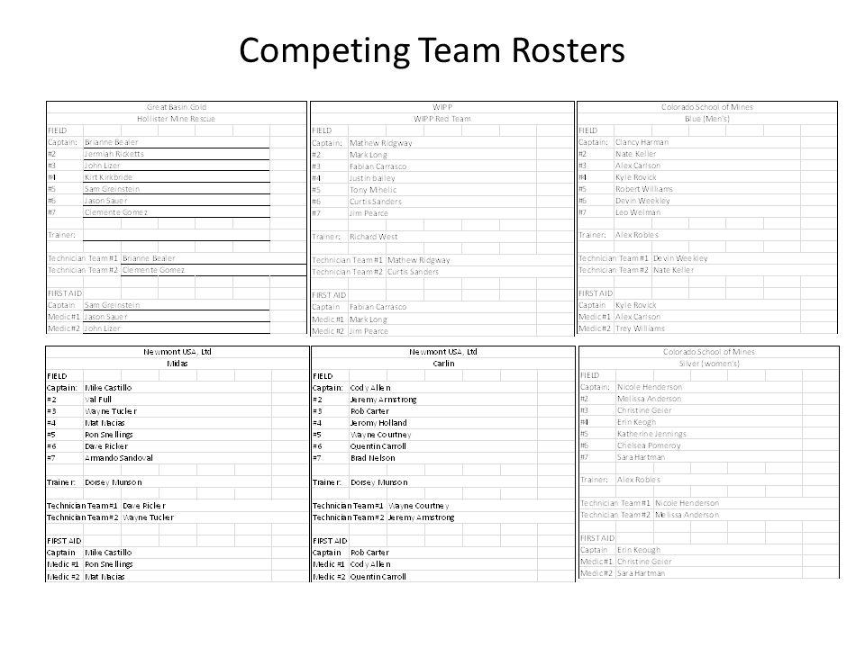 Competing Team Rosters