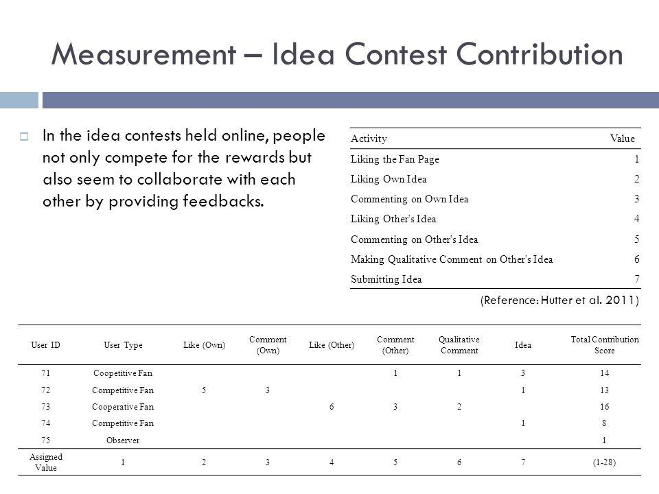 Measurement – Idea Contest Contribution In the idea contests held online, people not only compete for the rewards but also seem to collaborate with each other by providing feedbacks.