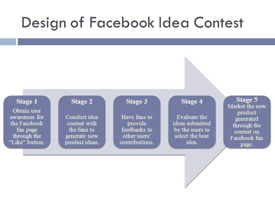 Design of Facebook Idea Contest Stage 1 Obtain user awareness for the Facebook fan page through the Like button. Stage 2 Conduct idea contest with the