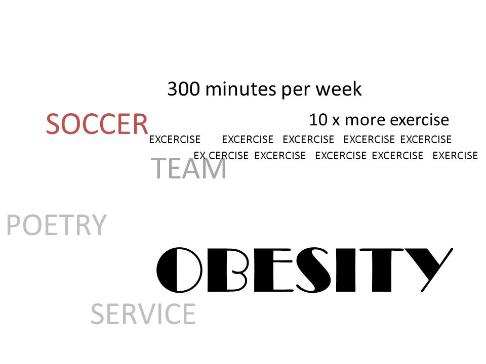 SOCCER POETRY SERVICE TEAM EXCERCISE EXERCISEEXCERCISE 10 x more exercise 300 minutes per week OBESITY