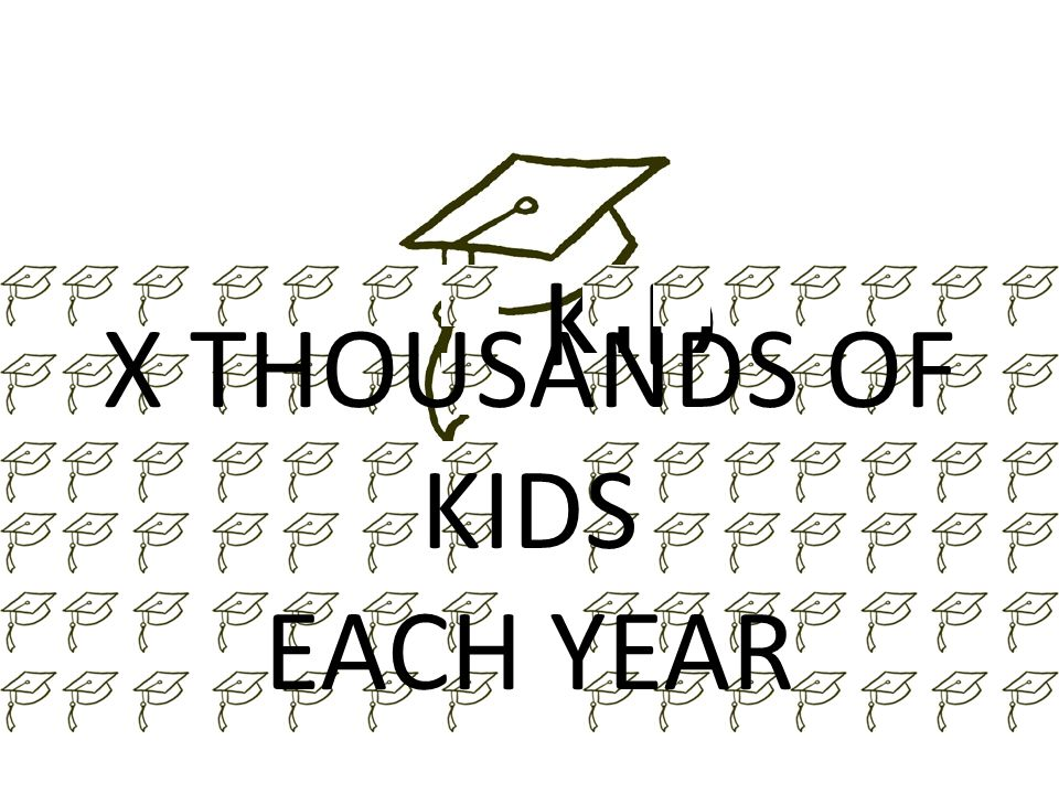 KID X THOUSANDS OF KIDS EACH YEAR