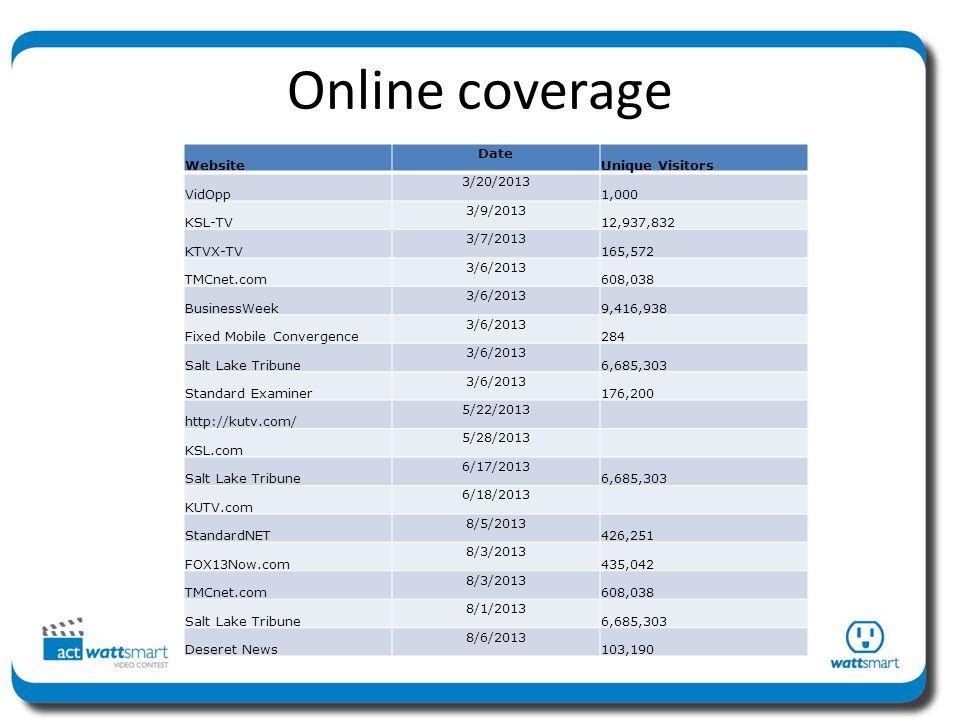 Online coverage Website Date Unique Visitors VidOpp 3/20/2013 1,000 KSL-TV 3/9/2013 12,937,832 KTVX-TV 3/7/2013 165,572 TMCnet.com 3/6/2013 608,038 BusinessWeek 3/6/2013 9,416,938 Fixed Mobile Convergence 3/6/2013 284 Salt Lake Tribune 3/6/2013 6,685,303 Standard Examiner 3/6/2013 176,200 http://kutv.com/ 5/22/2013 KSL.com 5/28/2013 Salt Lake Tribune 6/17/2013 6,685,303 KUTV.com 6/18/2013 StandardNET 8/5/2013 426,251 FOX13Now.com 8/3/2013 435,042 TMCnet.com 8/3/2013 608,038 Salt Lake Tribune 8/1/2013 6,685,303 Deseret News 8/6/2013 103,190