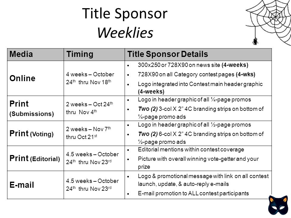 Title Sponsor Weeklies MediaTimingTitle Sponsor Details Online 4 weeks – October 24 th thru Nov 18 th 300x250 or 728X90 on news site (4-weeks) 728X90 on all Category contest pages (4-wks) Logo integrated into Contest main header graphic (4-weeks) Print (Submissions) 2 weeks – Oct 24 th thru Nov 4 th Logo in header graphic of all ¼-page promos Two (2) 3-col X 2 4C branding strips on bottom of ¼-page promo ads Print (Voting) 2 weeks – Nov 7 th thru Oct 21 st Logo in header graphic of all ½-page promos Two (2) 6-col X 2 4C branding strips on bottom of ½-page promo ads Print (Editorial) 4.5 weeks – October 24 th thru Nov 23 rd Editorial mentions within contest coverage Picture with overall winning vote-getter and your prize E-mail 4.5 weeks – October 24 th thru Nov 23 rd Logo & promotional message with link on all contest launch, update, & auto-reply e-mails E-mail promotion to ALL contest participants