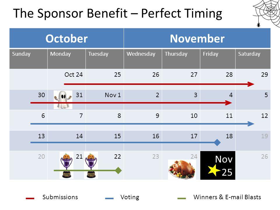 The Sponsor Benefit – Perfect Timing OctoberNovember SundayMondayTuesdayWednesdayThursdayFridaySaturday Oct 242526272829 3031Nov 12345 6789101112 13141516171819 2021222324 Nov 25 26 SubmissionsVotingWinners & E-mail Blasts