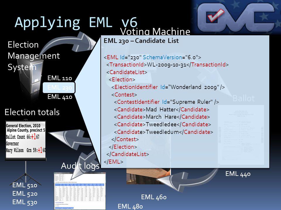 Ballot Tabulation Election totals Election Management System Audit logs Voting Machine Applying EML v6 EML 110 EML 440 EML 480 EML 460 EML 510 EML 520