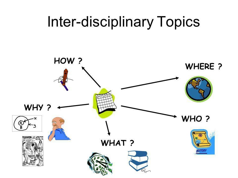 Inter-disciplinary Topics WHERE ? WHO ? WHAT ? WHY ? HOW ?