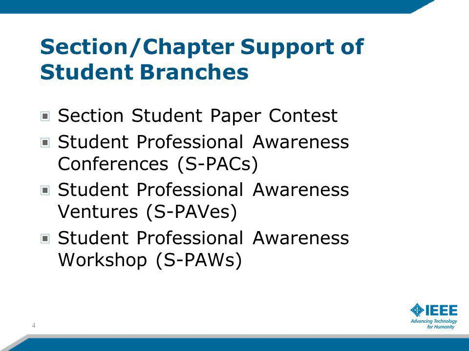 Section/Chapter Support of Student Branches Section Student Paper Contest Student Professional Awareness Conferences (S-PACs) Student Professional Awareness Ventures (S-PAVes) Student Professional Awareness Workshop (S-PAWs) 4