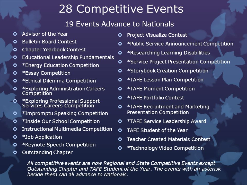 28 Competitive Events Advisor of the Year Bulletin Board Contest Chapter Yearbook Contest Educational Leadership Fundamentals *Energy Education Competition *Essay Competition *Ethical Dilemma Competition *Exploring Administration Careers Competition *Exploring Professional Support Services Careers Competition *Impromptu Speaking Competition *Inside Our School Competition Instructional Multimedia Competition *Job Application *Keynote Speech Competition Outstanding Chapter Project Visualize Contest *Public Service Announcement Competition *Researching Learning Disabilities *Service Project Presentation Competition *Storybook Creation Competition *TAFE Lesson Plan Competition *TAFE Moment Competition *TAFE Portfolio Contest *TAFE Recruitment and Marketing Presentation Competition *TAFE Service Leadership Award TAFE Student of the Year Teacher Created Materials Contest *Technology Video Competition All competitive events are now Regional and State Competitive Events except Outstanding Chapter and TAFE Student of the Year.