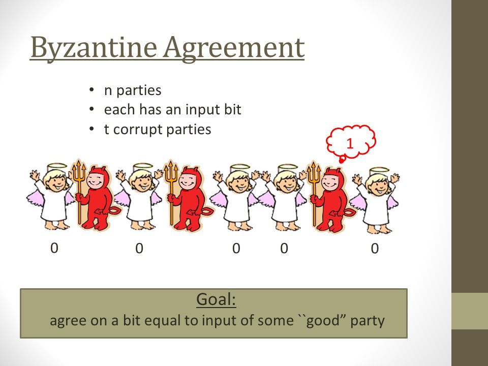 Byzantine Agreement n parties each has an input bit t corrupt parties Goal: agree on a bit equal to input of some ``good party 0 000 0 1