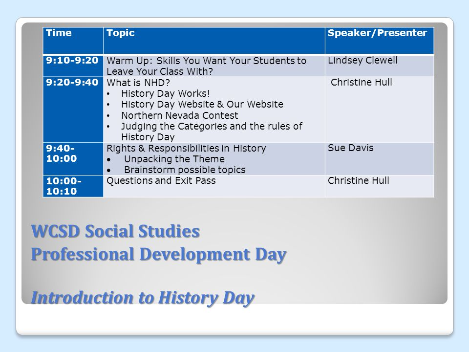 WCSD Social Studies Professional Development Day Introduction to History Day TimeTopicSpeaker/Presenter 9:10-9:20Warm Up: Skills You Want Your Students to Leave Your Class With.