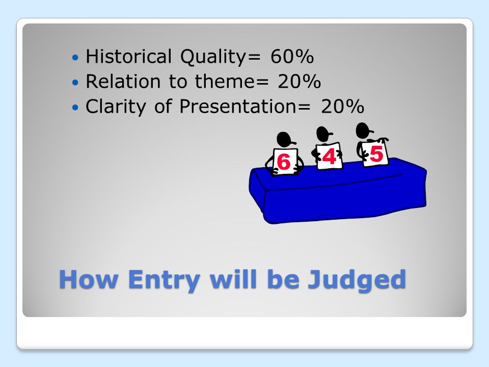 How Entry will be Judged Historical Quality= 60% Relation to theme= 20% Clarity of Presentation= 20%