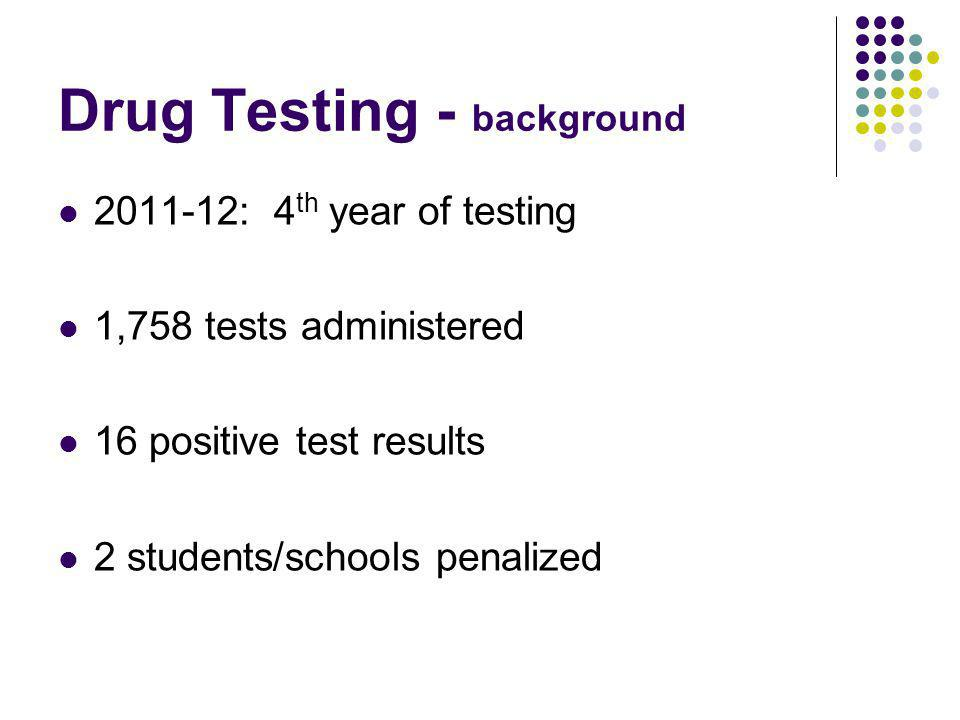 Drug Testing - background 2011-12: 4 th year of testing 1,758 tests administered 16 positive test results 2 students/schools penalized