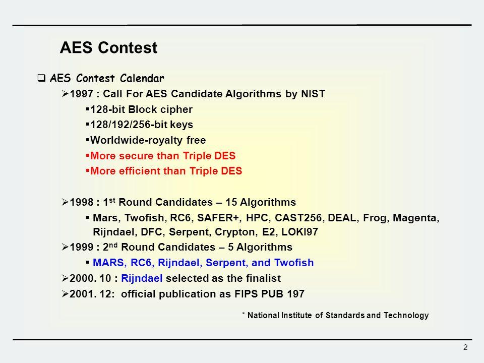 3 1st Round Candidates – 15 Algorithms AES Contest