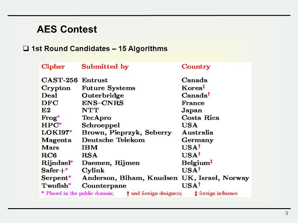 4 2nd Round Candidates – 5 Algorithms CipherSubmitterStructureNonlinear Component MARSIBMFeistel structureSbox DD-Rotation RC6RSA Lab.Feistel structureRotation RijndaelDaemen, RijmenSPN structureSbox SerpentAnderson, Biham, Knudsen SPN structureSbox TwofishSchneier et.