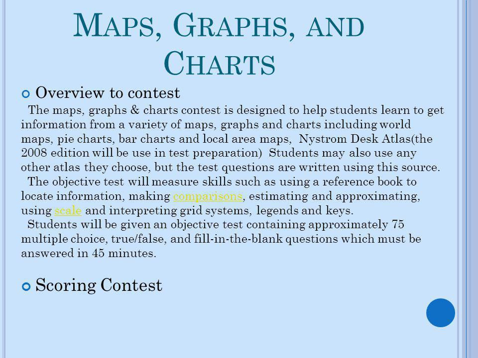 M USIC M EMORY Overview to contest Focus of the Music Memory contest is an in-depth study of fine pieces of music literature taken from a wide spectrum of music genres to expose students to great composers, their lives and their music.
