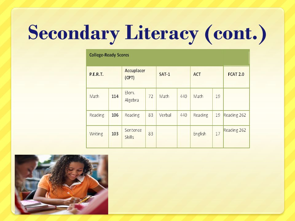 Secondary Literacy (cont.)