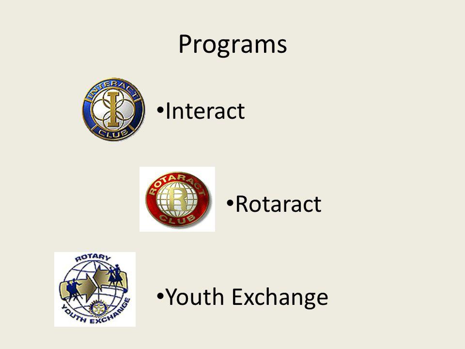 Interact Rotaract Youth Exchange Programs