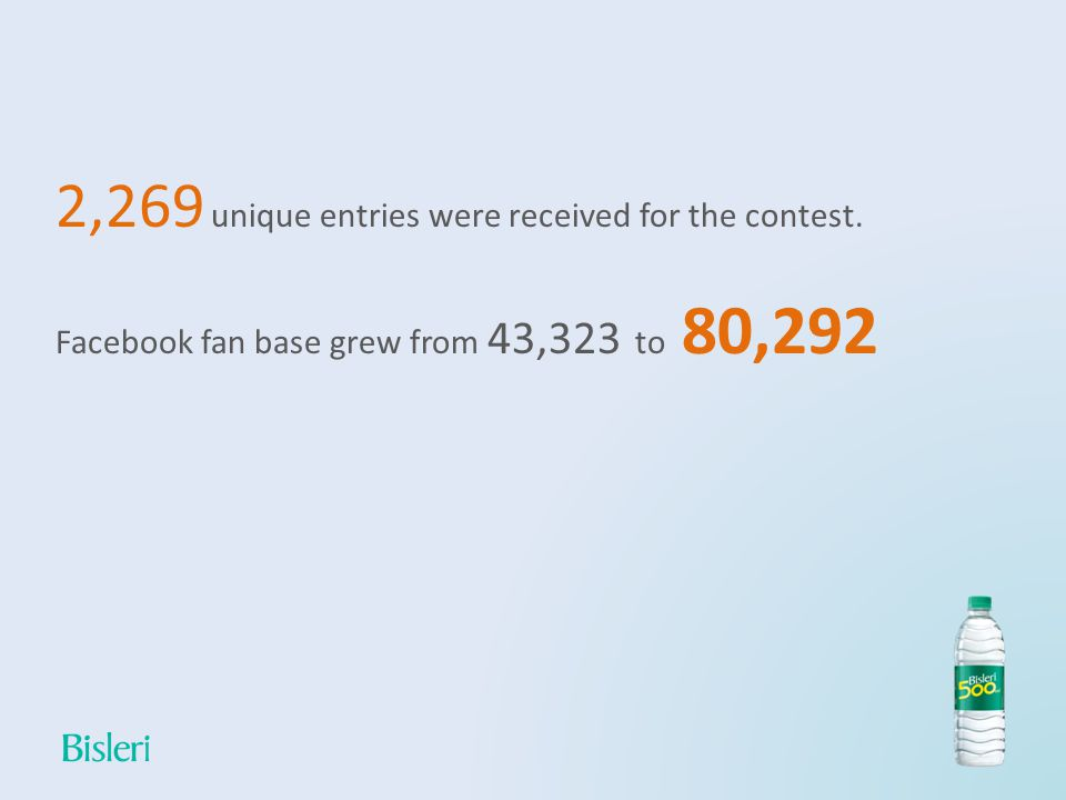 2,269 unique entries were received for the contest. Facebook fan base grew from 43,323 to 80,292