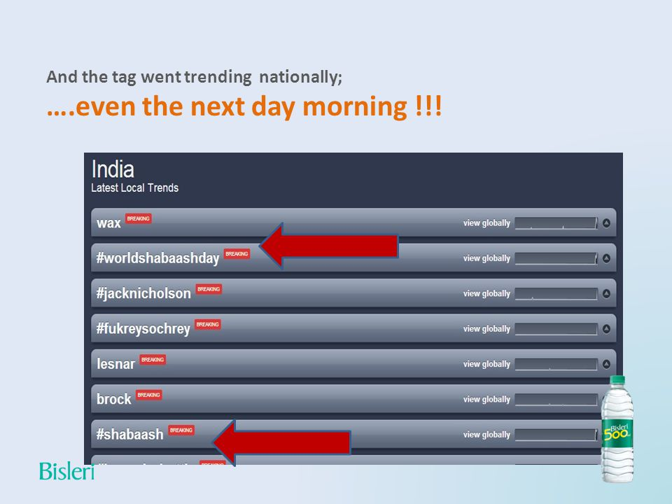 And the tag went trending nationally; ….even the next day morning !!!