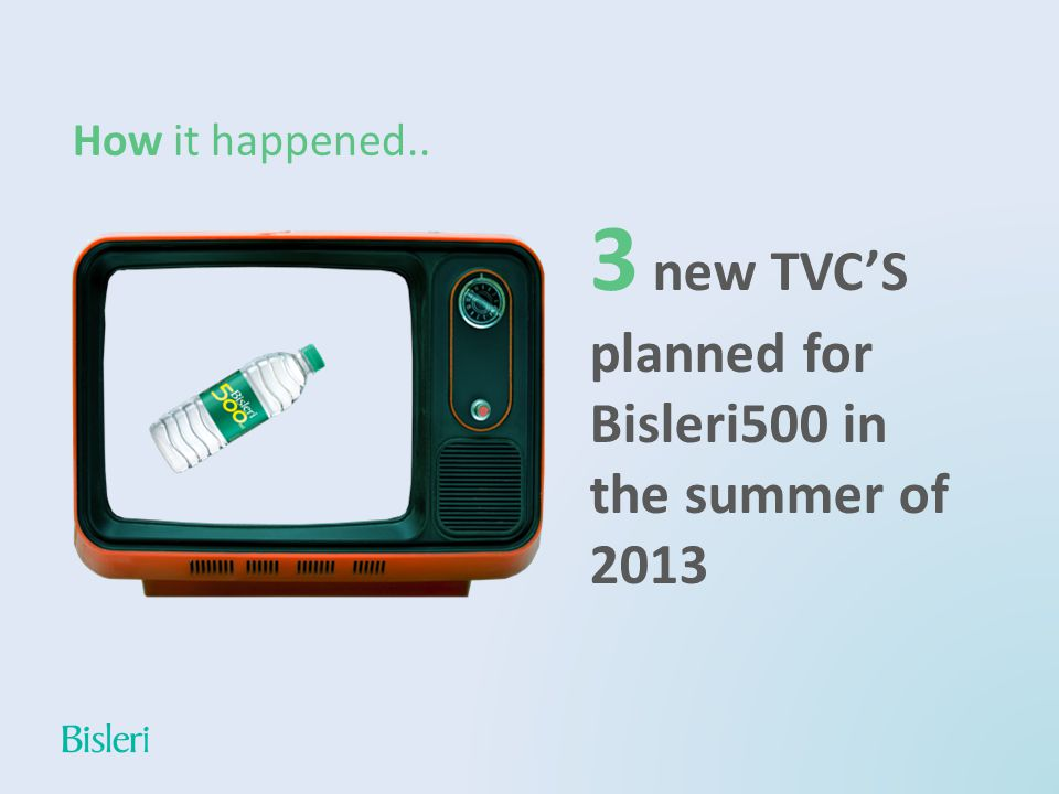 How it happened.. 3 new TVCS planned for Bisleri500 in the summer of 2013