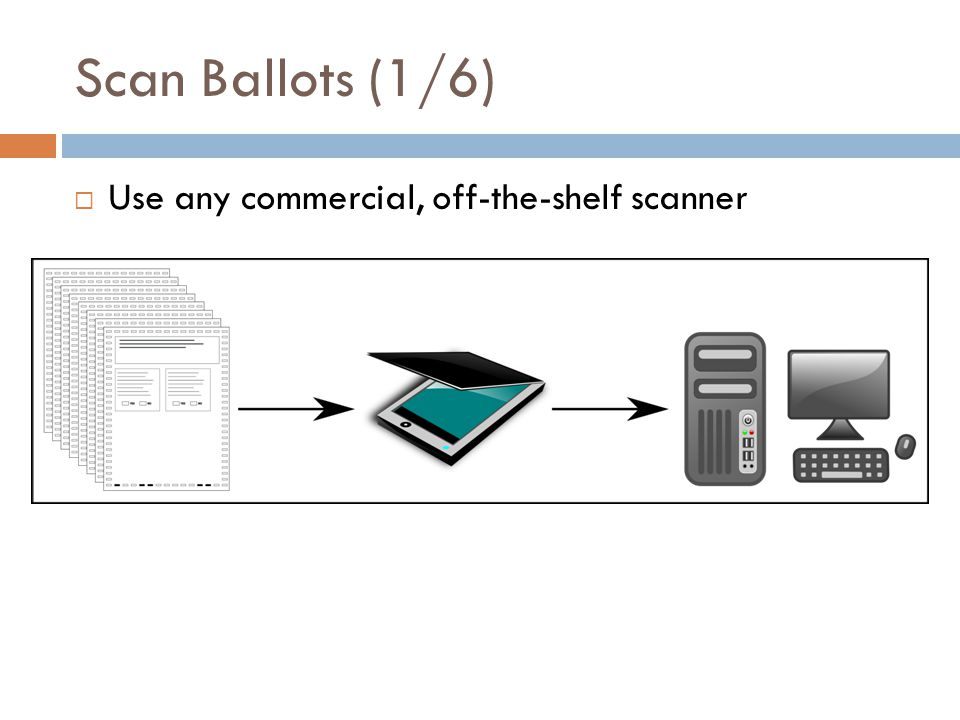 Scan Ballots (1/6) Use any commercial, off-the-shelf scanner