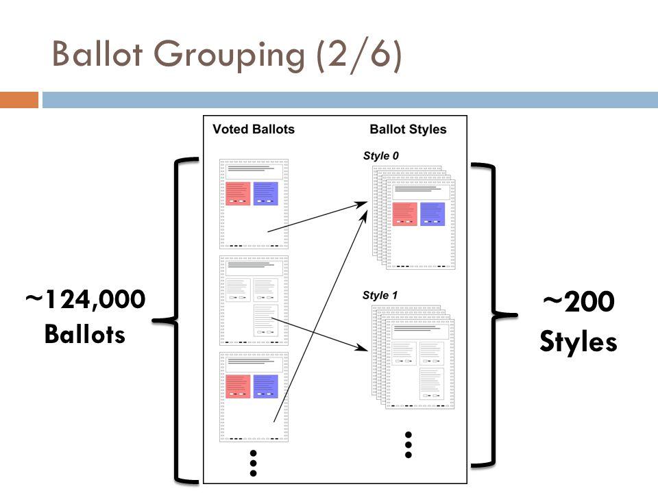 ~124,000 Ballots ~200 Styles