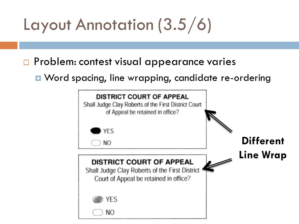 Layout Annotation (3.5/6) Problem: contest visual appearance varies Word spacing, line wrapping, candidate re-ordering Different Line Wrap