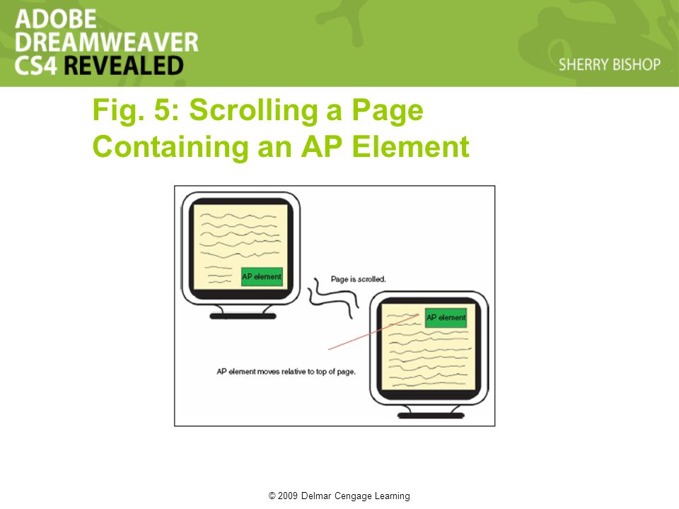 © 2009 Delmar Cengage Learning Fig. 5: Scrolling a Page Containing an AP Element