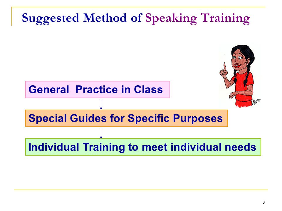 2 Speaking in English Learning & Teaching 1.